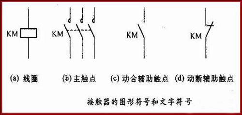 接触器符号