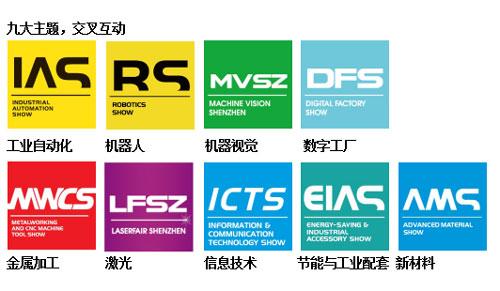 华南国际工业博览会合作伙伴