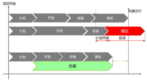 亚洲控制工程